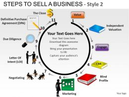 Steps To Sell A Business 2 Powerpoint Presentation Slides