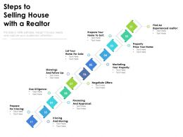 Steps To Selling House With A Realtor