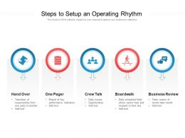 Steps To Setup An Operating Rhythm