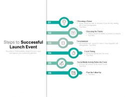 Steps To Successful Launch Event