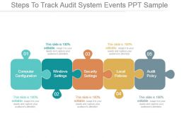 Steps To Track Audit System Events Ppt Sample