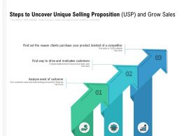 Steps To Uncover Unique Selling Proposition USP And Grow Sales