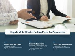 Steps To Write Effective Talking Points For Presentation