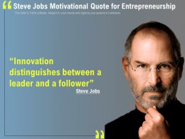Steve Jobs Motivational Quote For Entrepreneurship