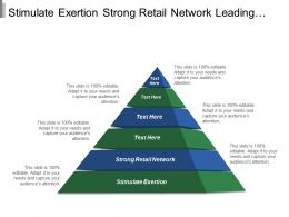 Stimulate Exertion Strong Retail Network Leading Market Position