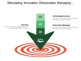 Stimulating Innovation Directorates Managing Modernisation Primary Screening Services