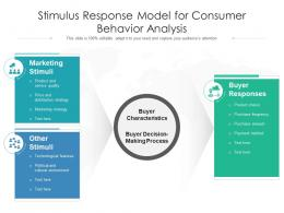 Stimulus Response Model For Consumer Behavior Analysis