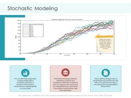 Stochastic Modeling Planning And Forecasting Of Supply Chain Management Ppt Sample
