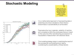 Stochastic Modeling Powerpoint Themes