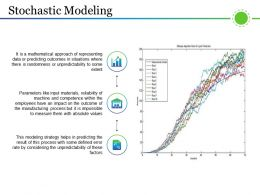 Stochastic Modeling Ppt Background Images