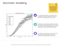 Stochastic Modeling Supply Chain Management Solutions Ppt Icons