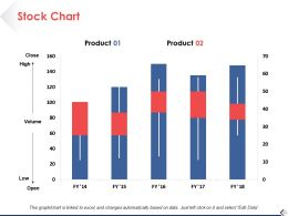 Stock Chart Investment Ppt Pictures Background Designs