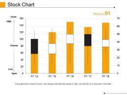 Stock Chart Powerpoint Slide Graphics