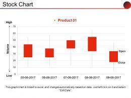 stock_chart_powerpoint_slide_images_Slide01