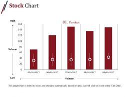 Stock Chart Powerpoint Slide Presentation Tips