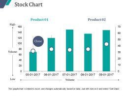 Stock Chart Powerpoint Slide Rules
