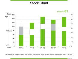 Stock Chart Powerpoint Slide Template