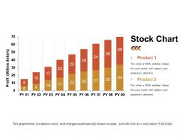 Stock Chart Powerpoint Slides Templates