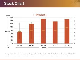 Stock Chart Powerpoint Templates