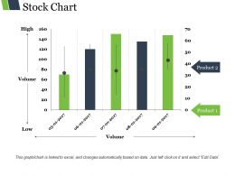 Stock Chart Ppt Background Template