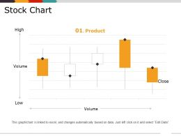 Stock Chart Ppt Design