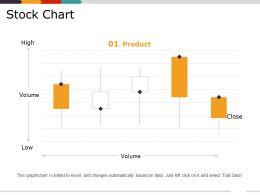 Stock Chart Ppt Design