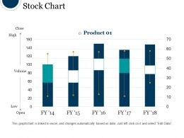 Stock Chart Ppt Diagrams