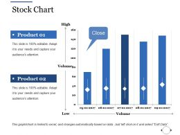Stock Chart Ppt File Show