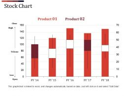 Stock Chart Ppt Inspiration Template 2