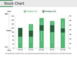 Stock Chart Ppt Model