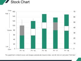 Stock Chart Ppt Model Template 2