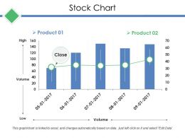 Stock Chart Ppt Show