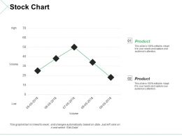 Stock Chart Ppt Styles Introduction