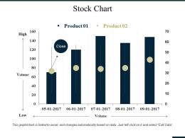 Stock Chart Ppt Summary Graphics Example