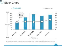 Stock Chart Ppt Summary Gridlines