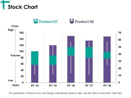 Stock Chart Ppt Visual Aids Backgrounds
