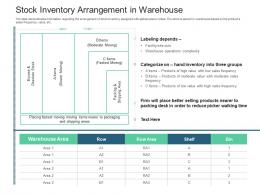Stock Inventory Arrangement In Warehouse Inventory Management System Ppt Themes