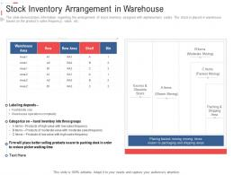 Stock Inventory Arrangement In Warehouse Stock Inventory Management Ppt Ideas