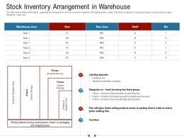 Stock Inventory Arrangement In Warehouse Warehousing Logistics Ppt Themes