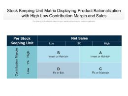 Stock Keeping Unit Matrix Displaying Product Rationalization With High Low Contribution Margin And Sales