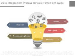 Stock Management Process Template Powerpoint Guide