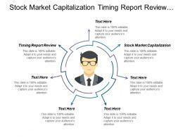 Stock Market Capitalization Timing Report Review Personalization Marketing Cpb