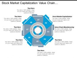 Stock Market Capitalization Value Chain Manufacturing Crisis Management Cpb