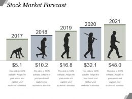 Stock Market Forecast Powerpoint Slide Information