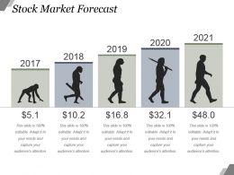 Stock Market Forecast Powerpoint Slide Information