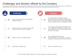 Stock Market Launch Banking Institution Challenges And Solution Offered By The Company Ppt Tips