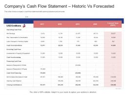 Stock Market Launch Banking Institution Companys Cash Flow Statement Historic Vs Forecasted Ppt Tips