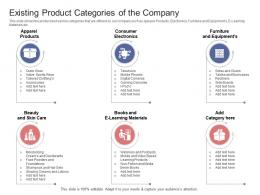 Stock Market Launch Banking Institution Existing Product Categories Of The Company Ppt Grid