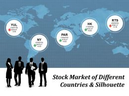 Stock Market Of Different Countries And Silhouette