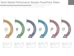 Stock Market Performance Sample Powerpoint Slides